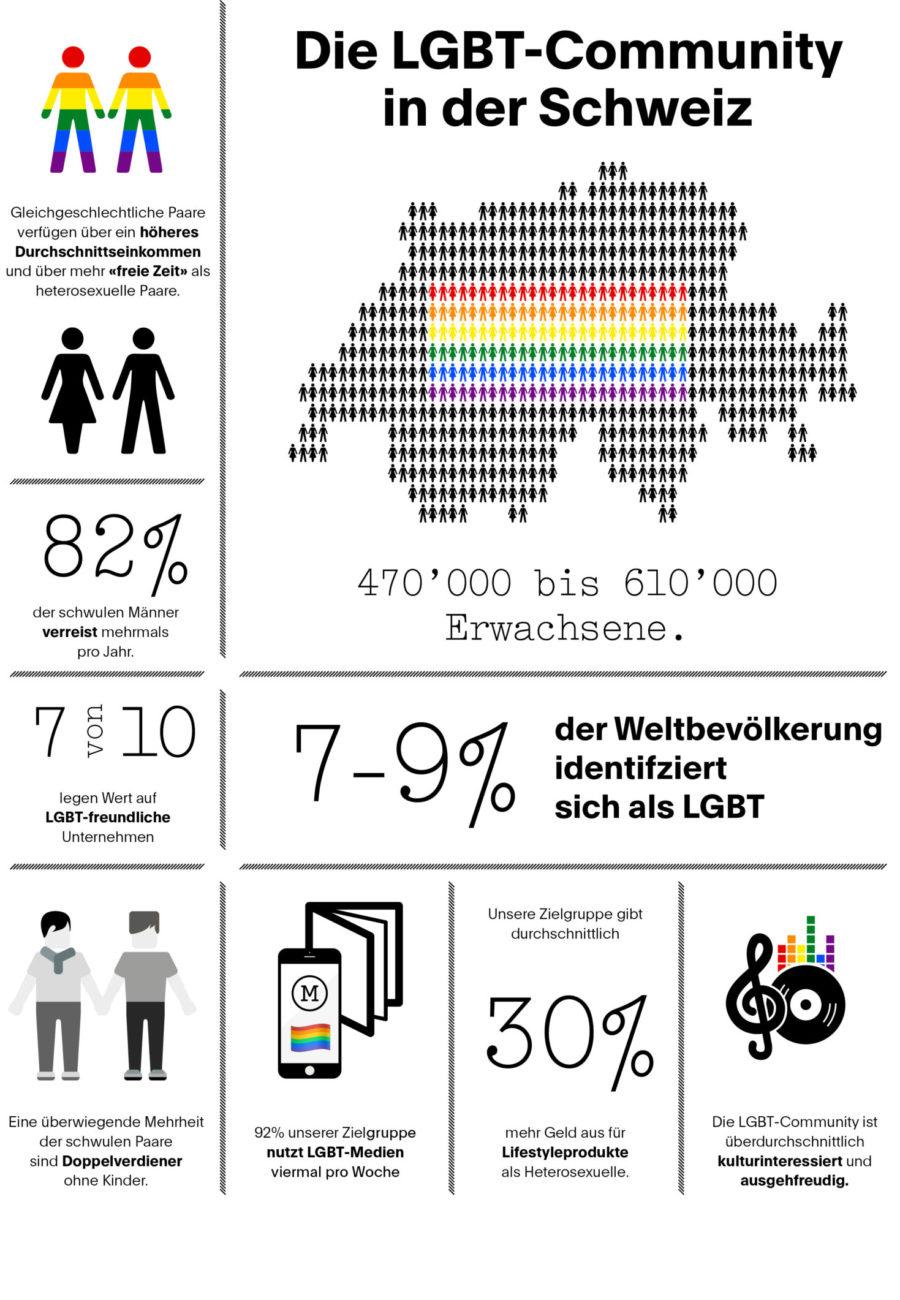Infografik_V2_1